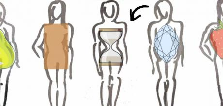 Body Types - Hourglass