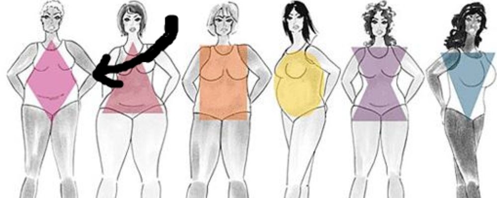 Body types - Lozenge or Diamond